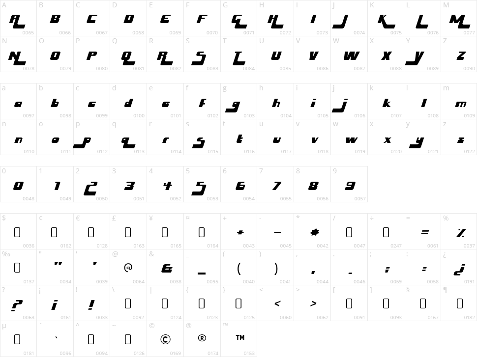 Husky Stash Character Map