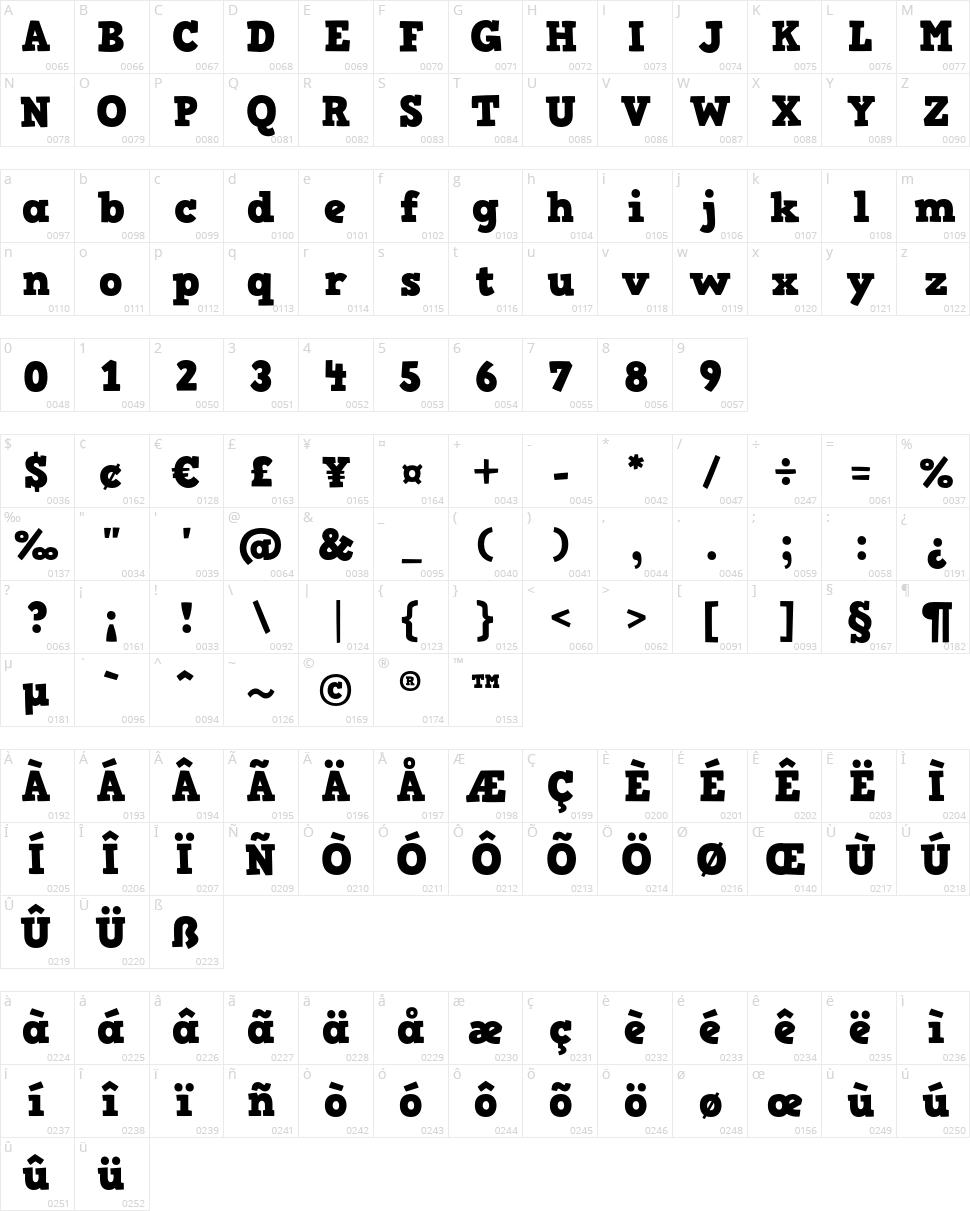 HVD Comic Serif Character Map