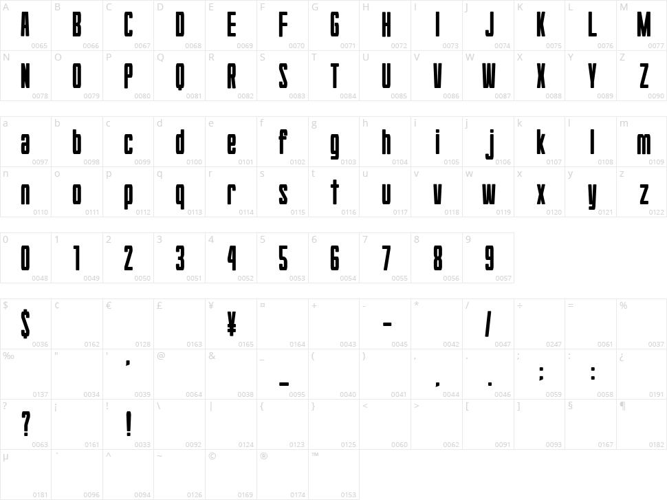 Hyouzi Display Character Map