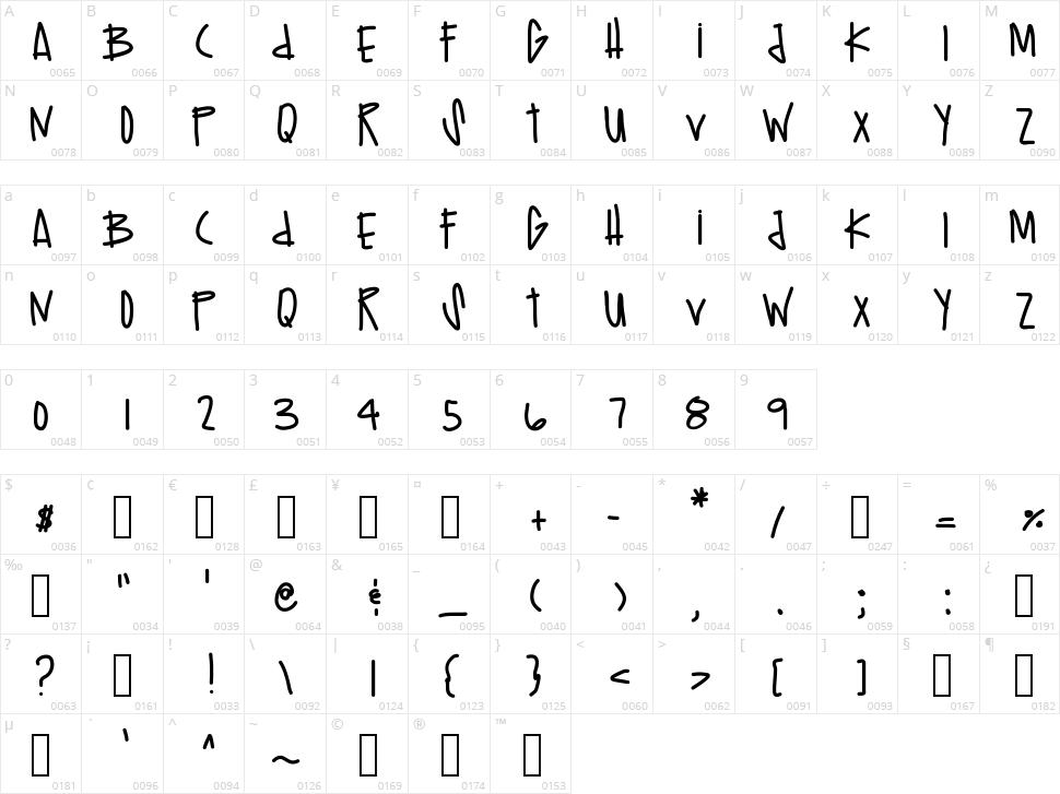 Hypebeast Character Map