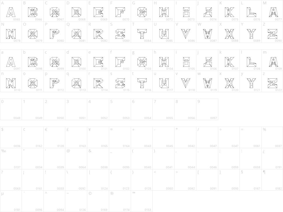 Hypertext 4D Character Map