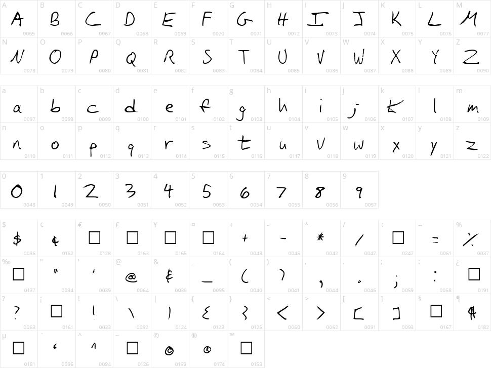 Iglook Character Map