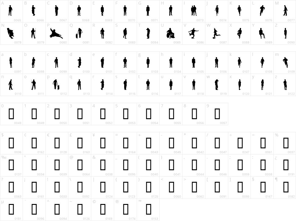 Ihminen Character Map