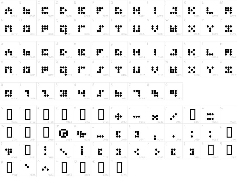 Imajix 9dot Character Map