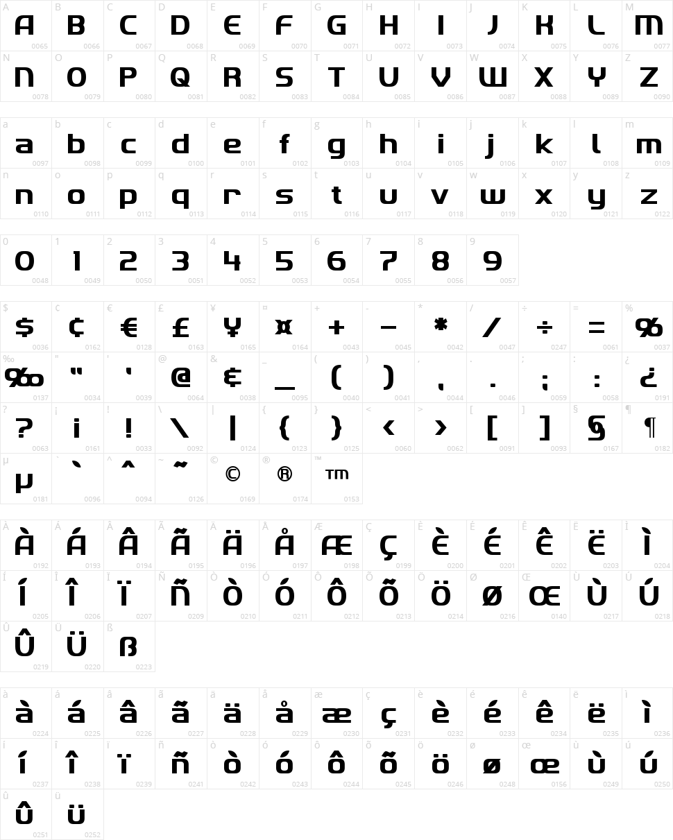 Imaki Character Map