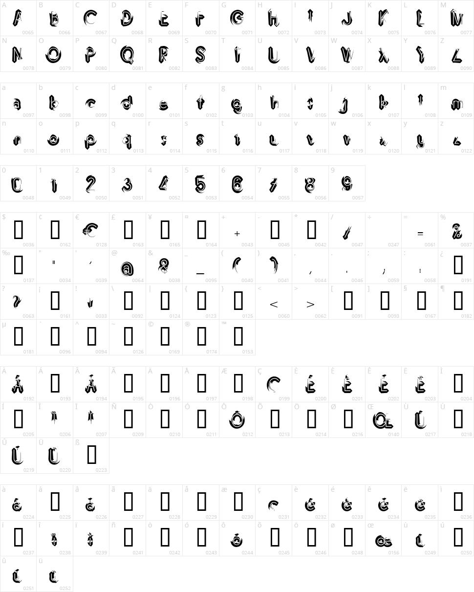 Imbroglio Character Map