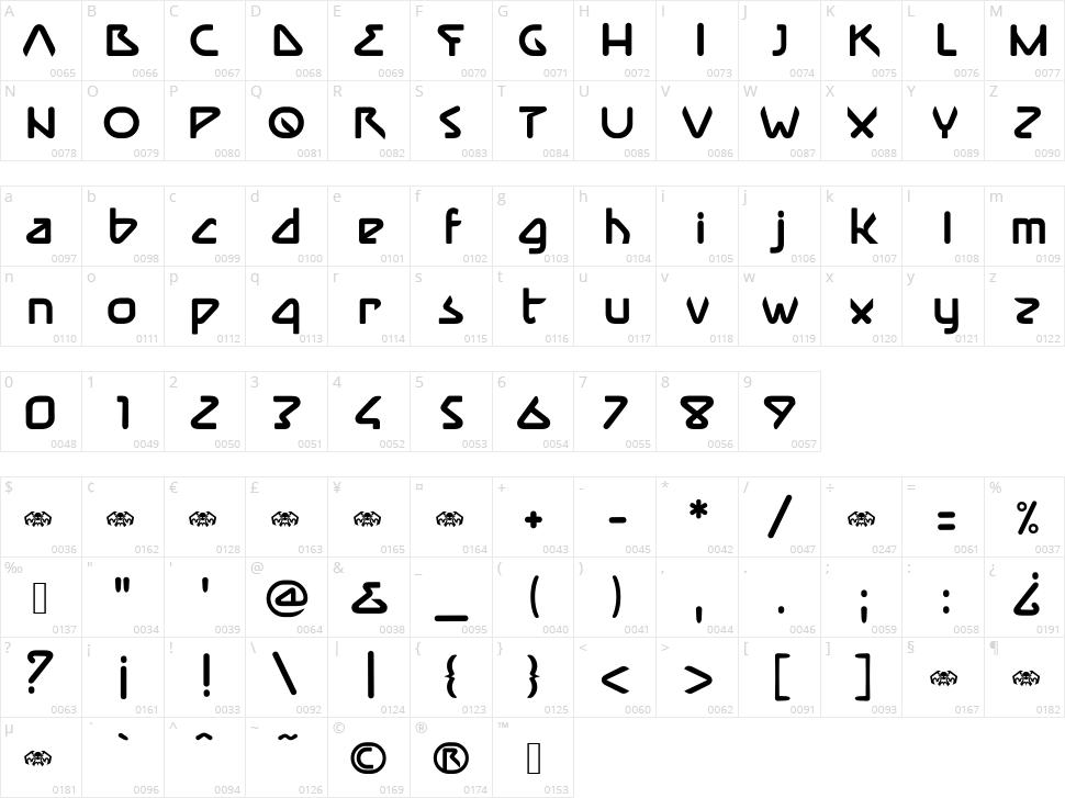 iMMune Character Map