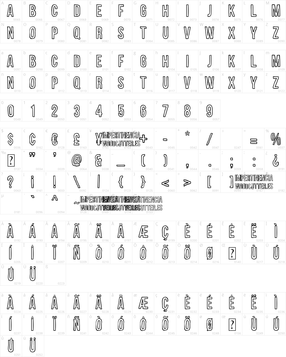 Impertinencia Character Map