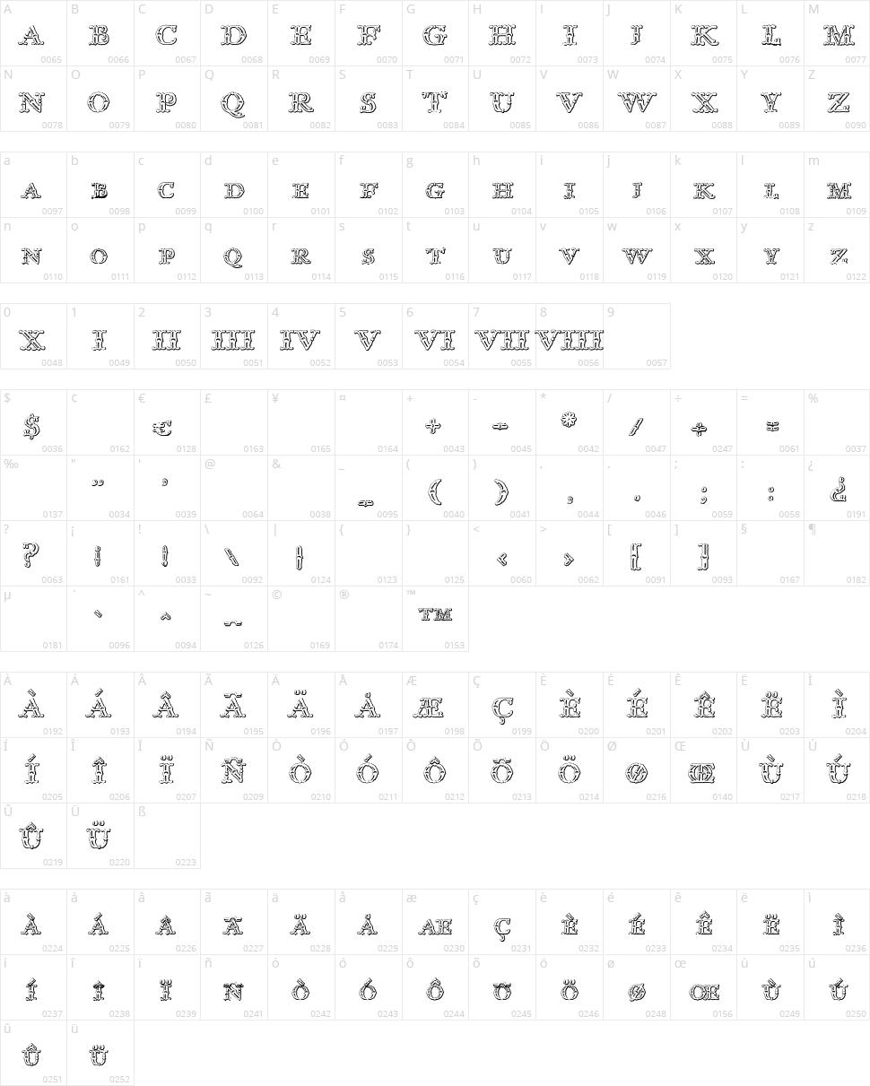 Imprenta Royal Nonpareil Character Map