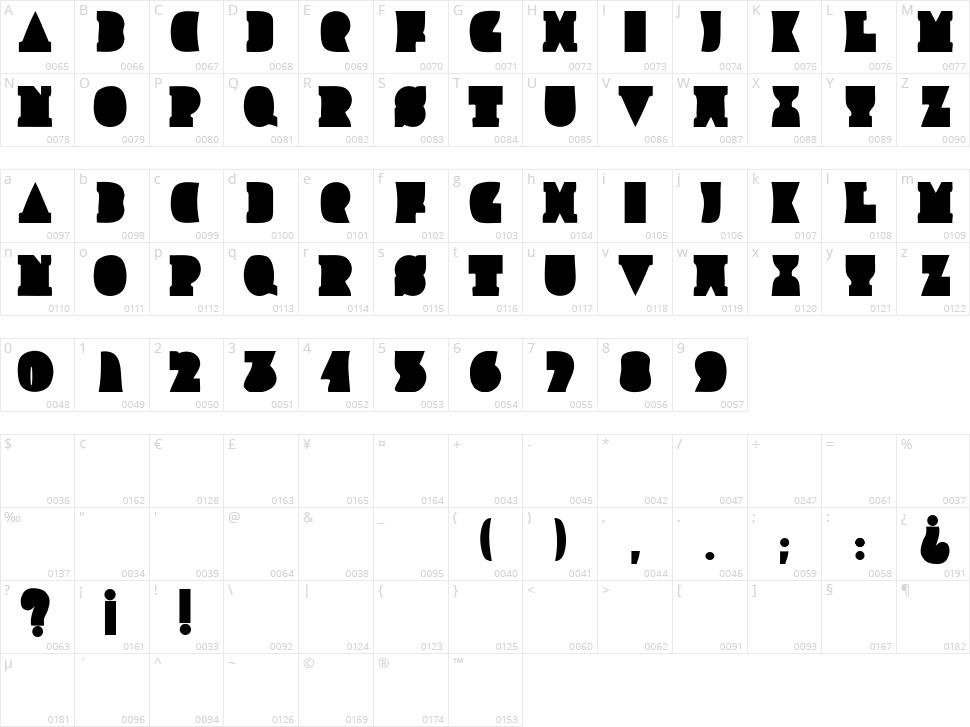 Improlija Character Map