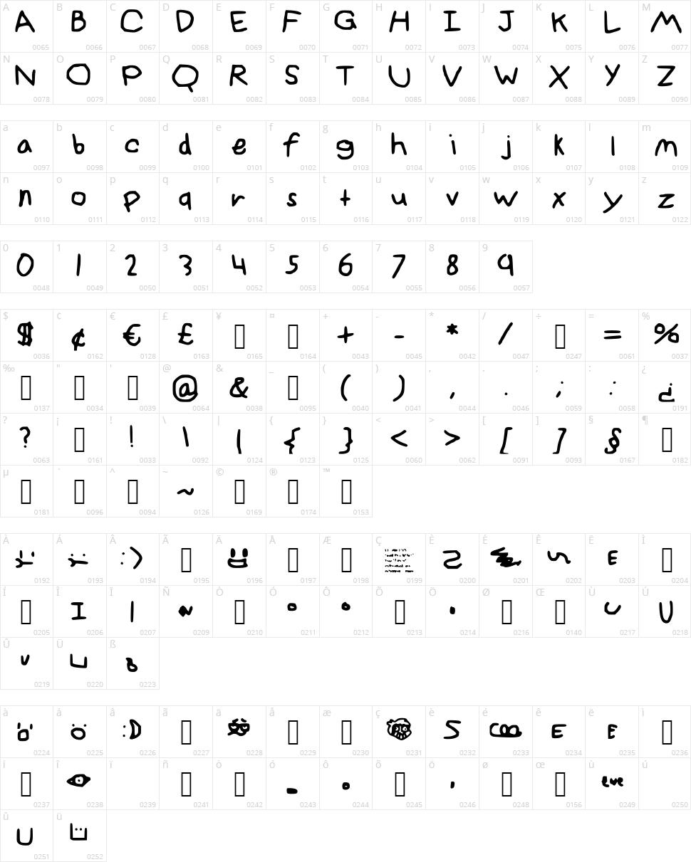 Inanimate AllStars Character Map