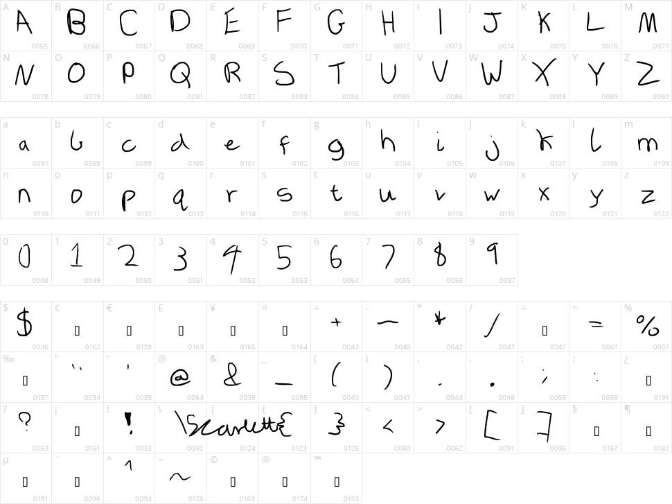 InBetween Character Map