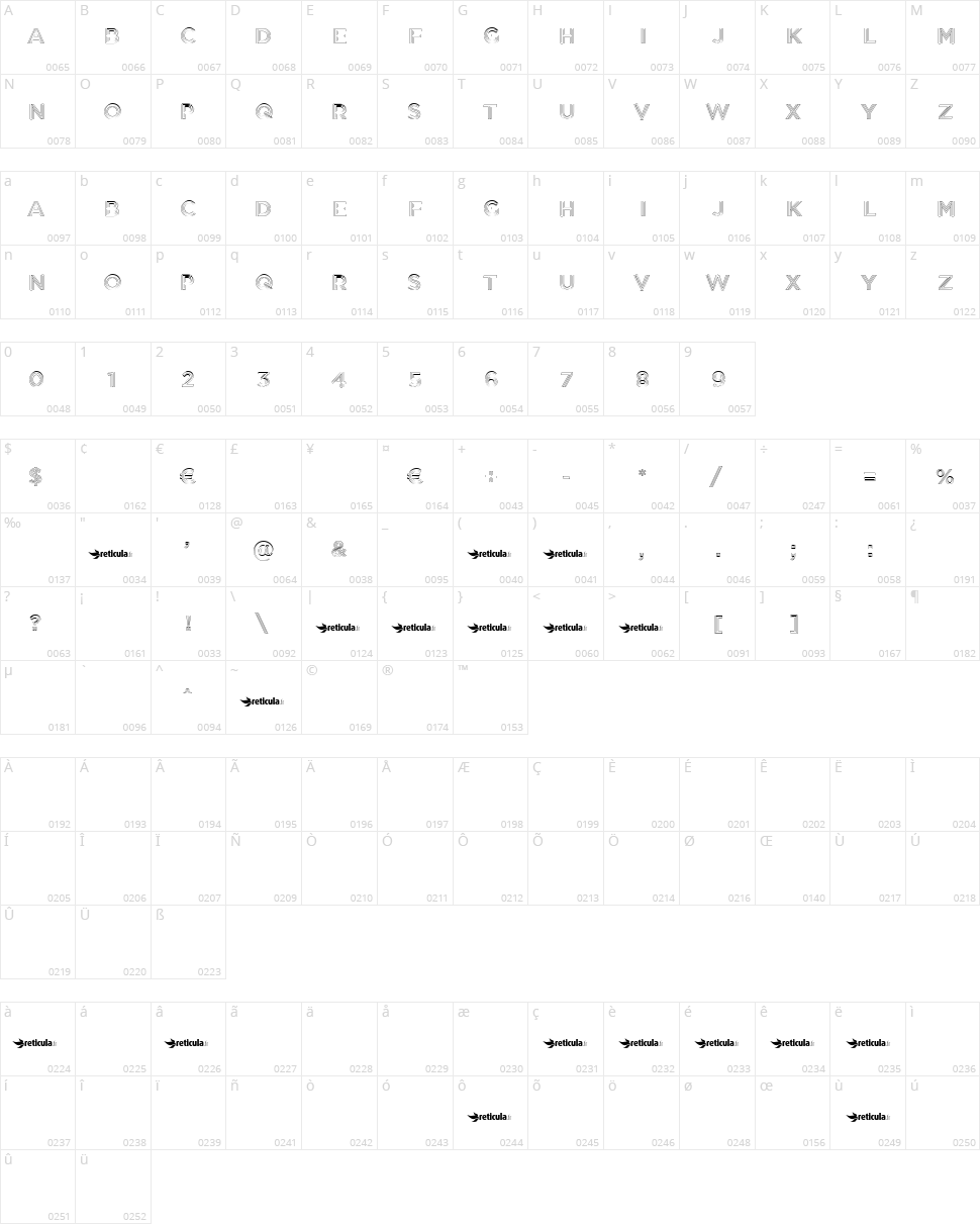 Inception Character Map