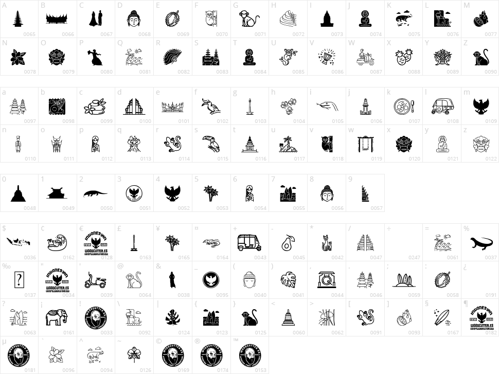 Indonesian Icons Character Map