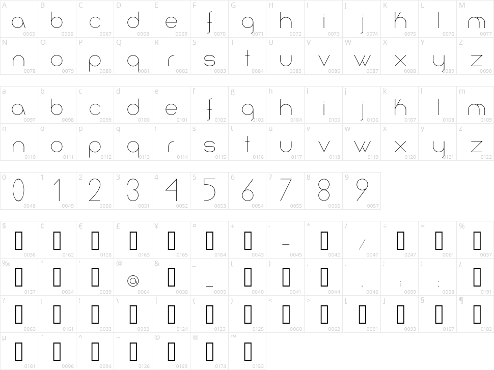 Infinita Character Map