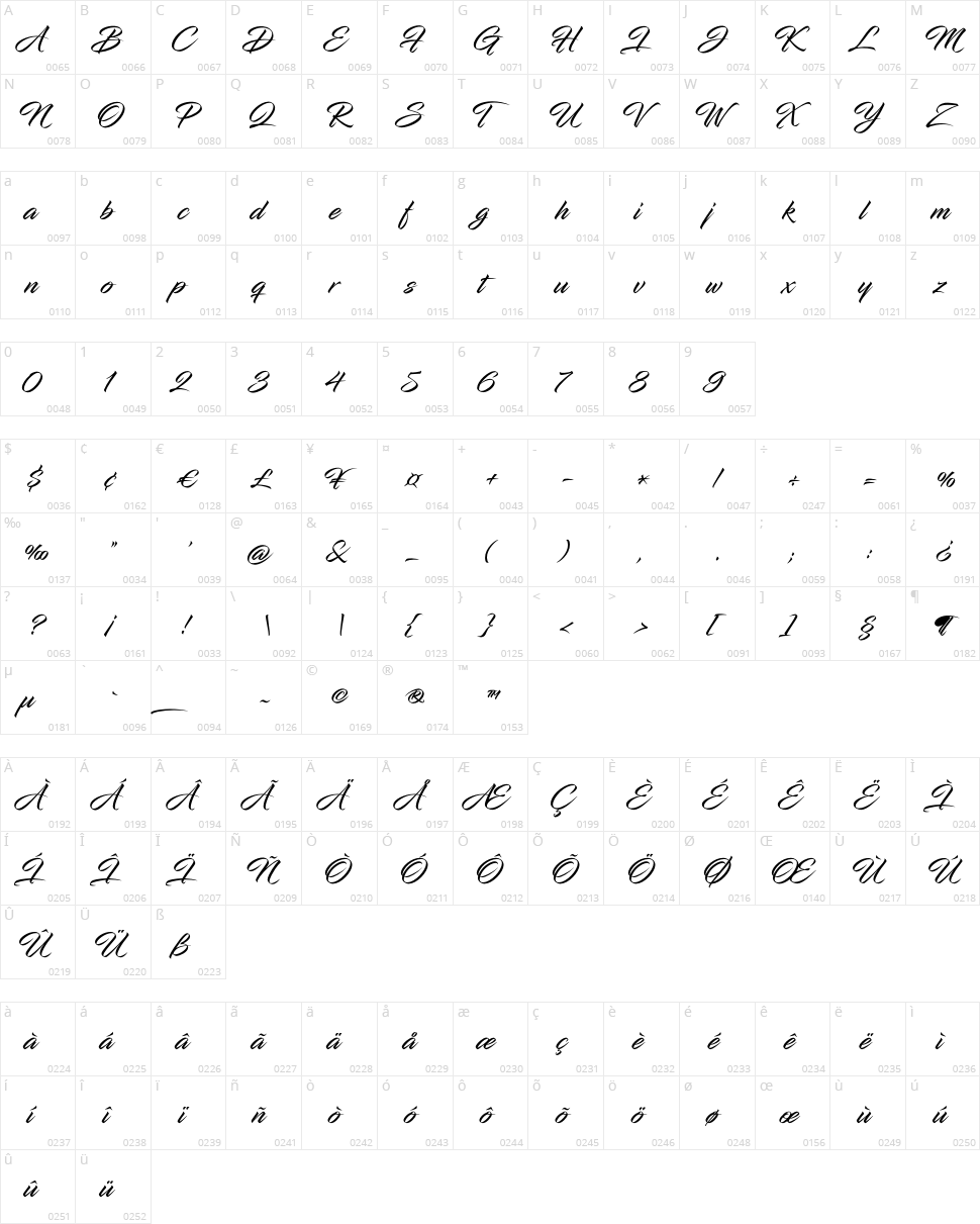 Infinite Stroke Character Map