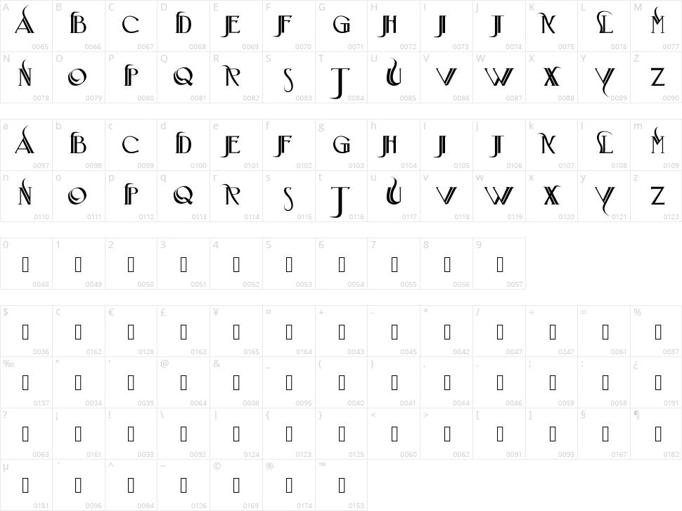 Iniciatica Character Map