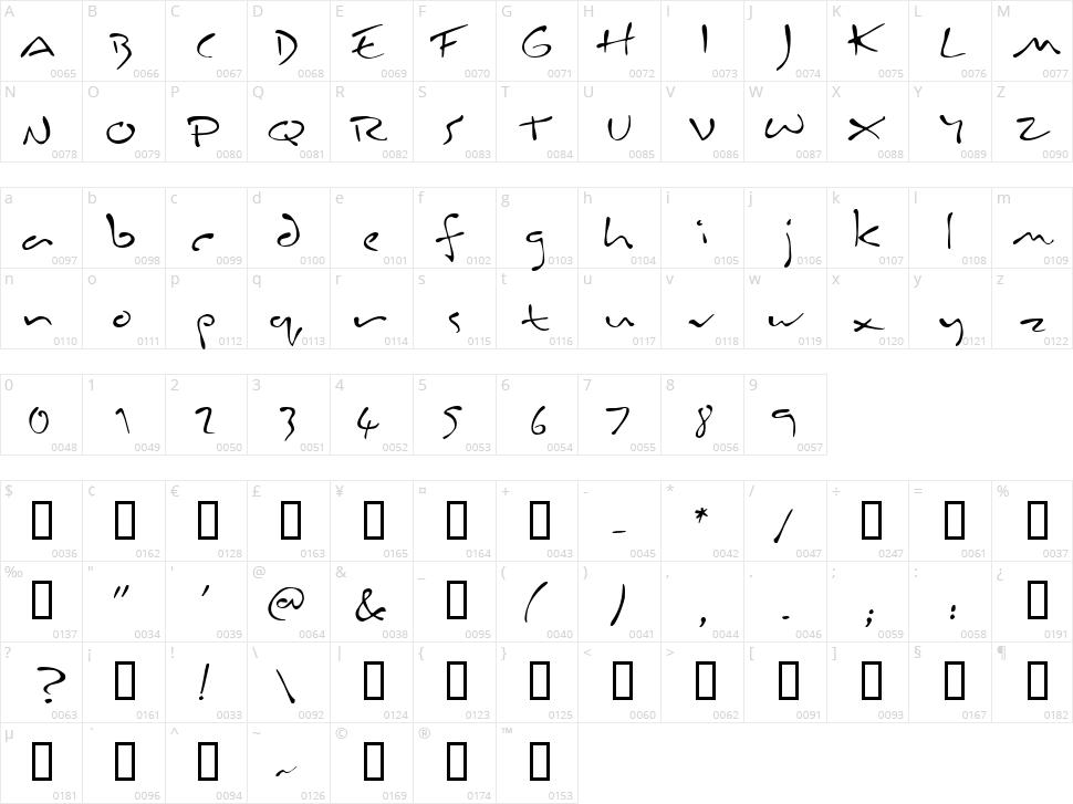 Inkburrow Character Map