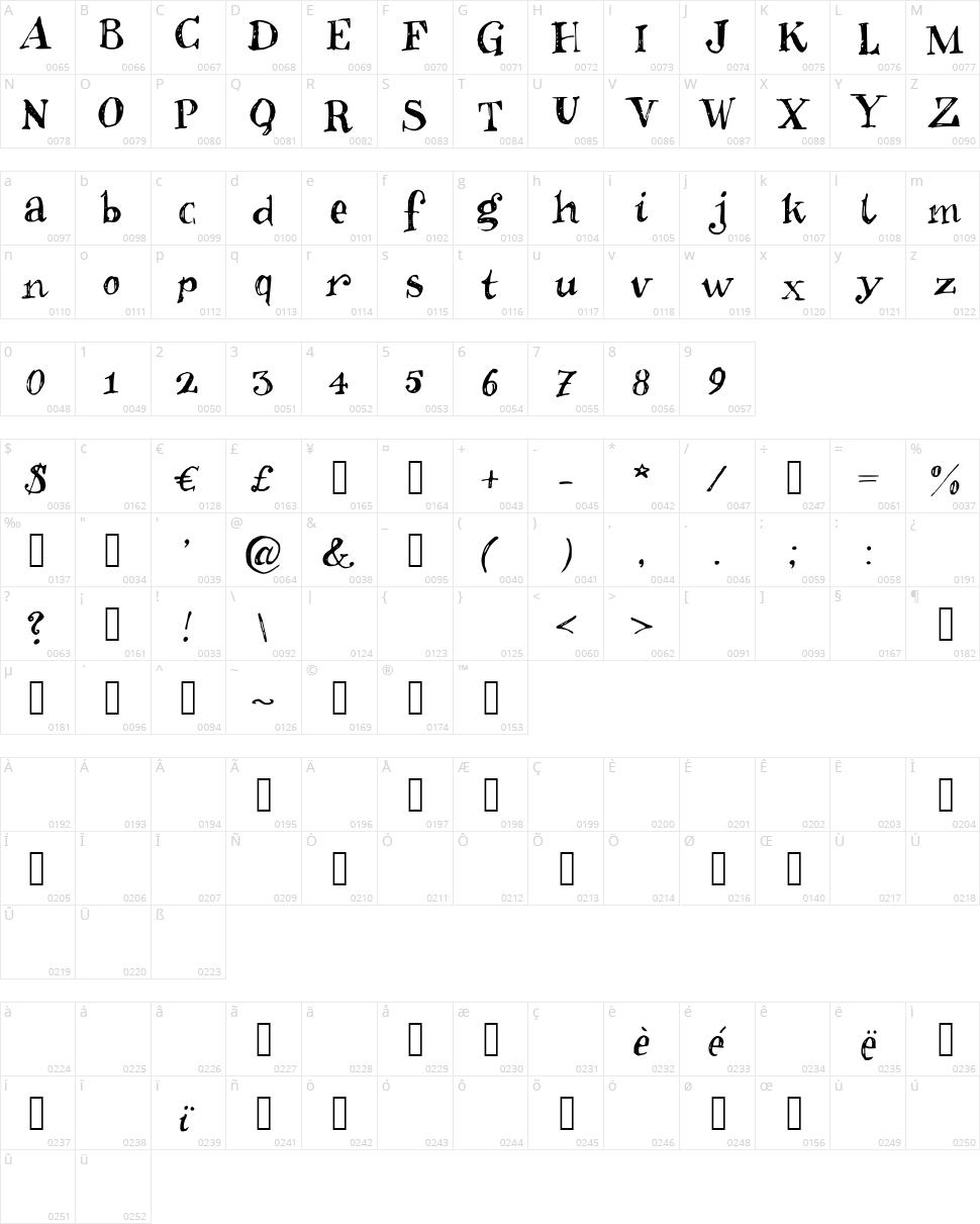 Inkies 2 Character Map