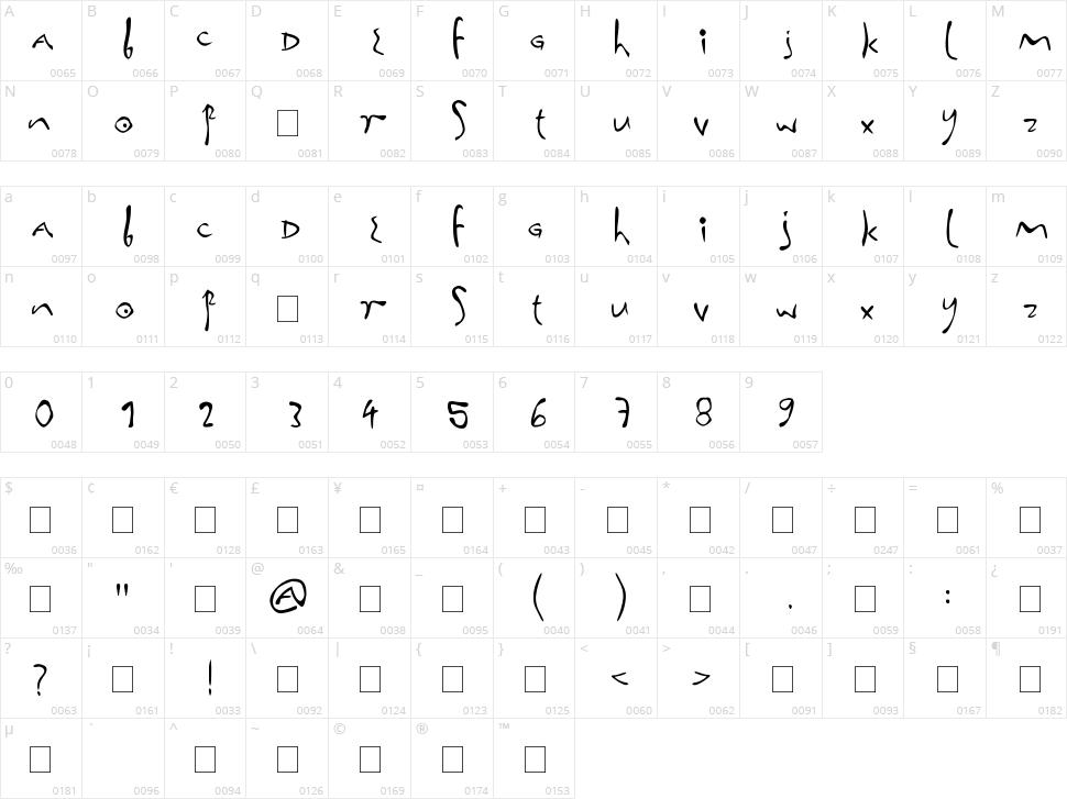 Inna Fonta Character Map