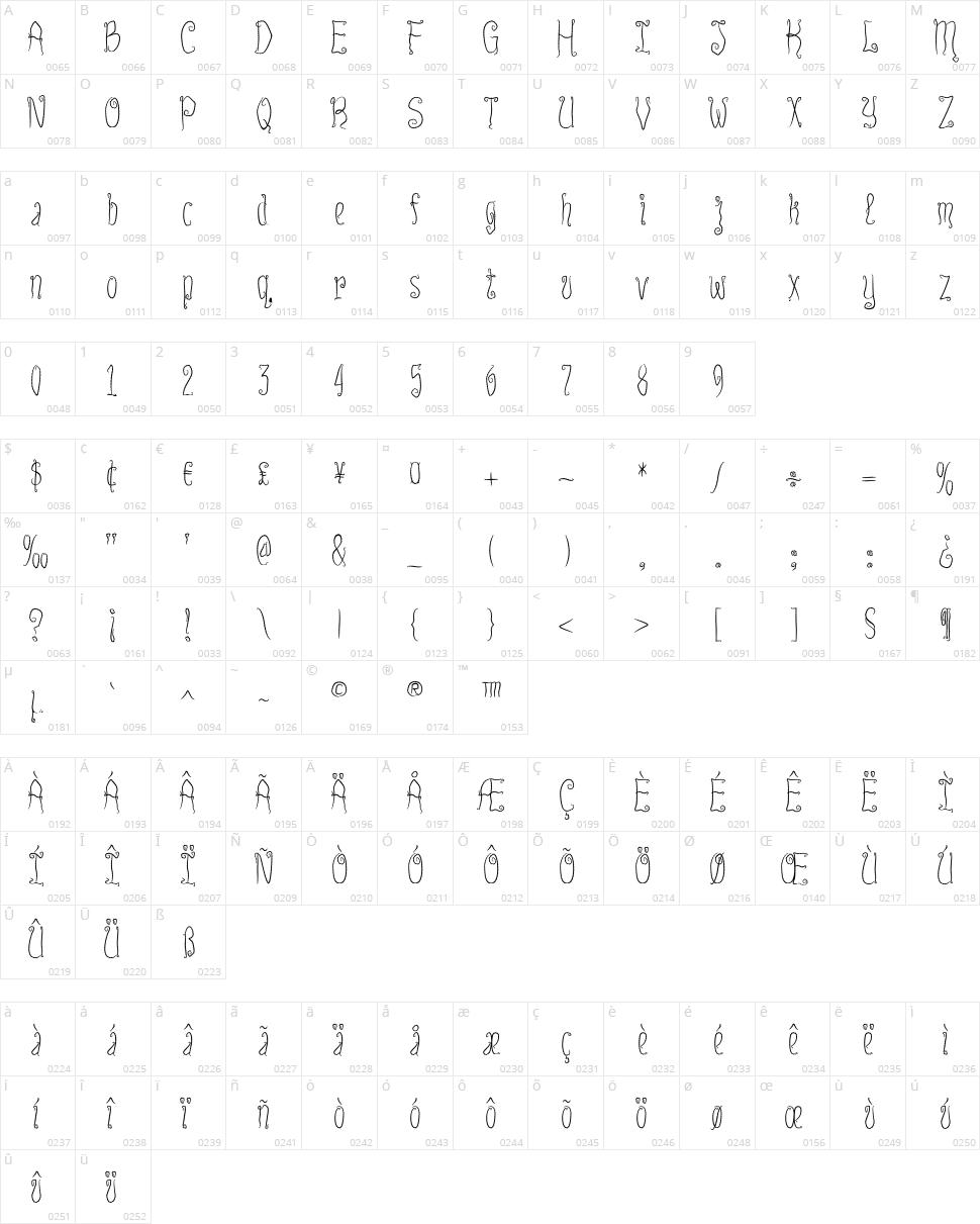 Innsmouth Plain Character Map