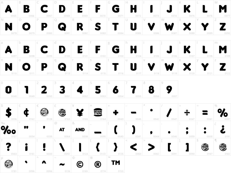 Insaniburger Character Map