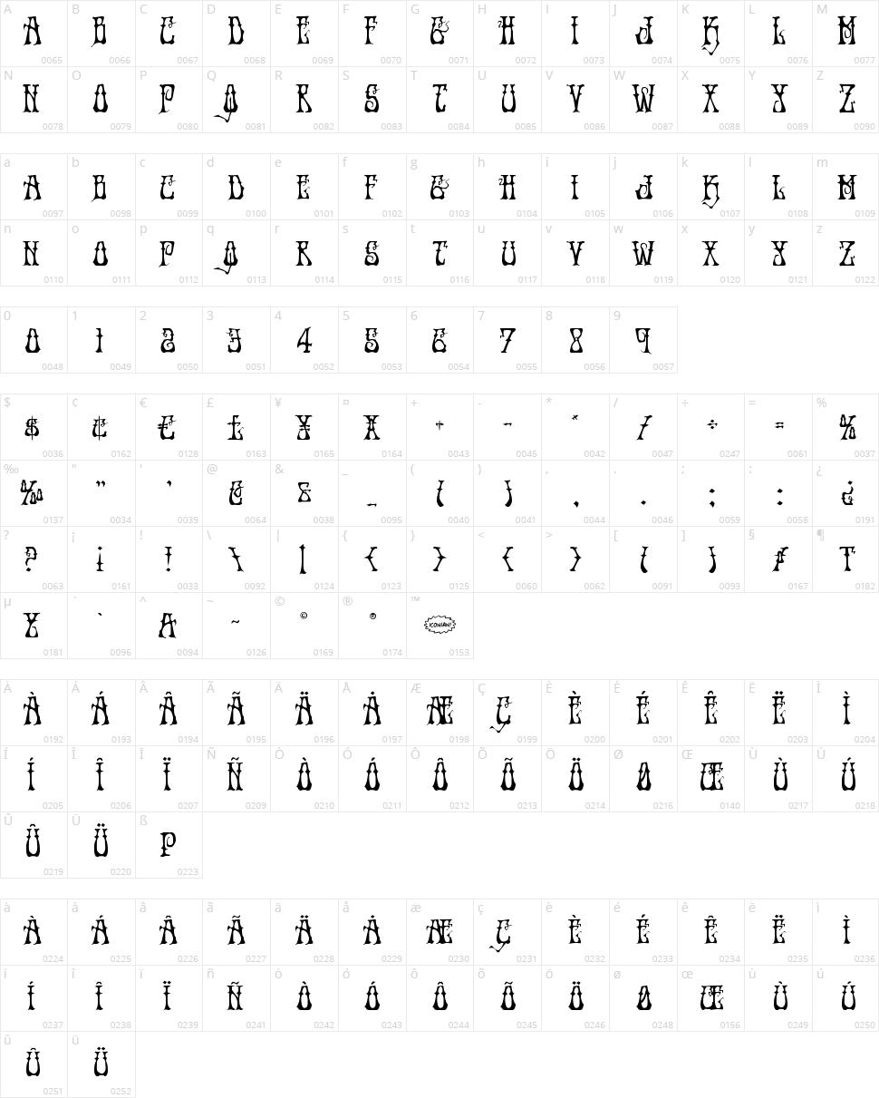 Instand Zen Character Map