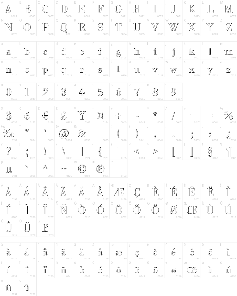 Intellecta Bodoned Beveled Character Map