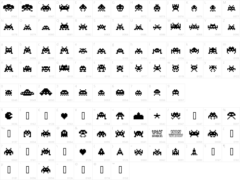 Invaders Character Map