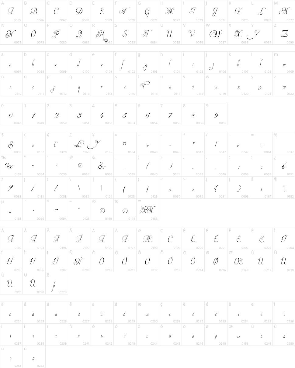 Invitation Script Character Map