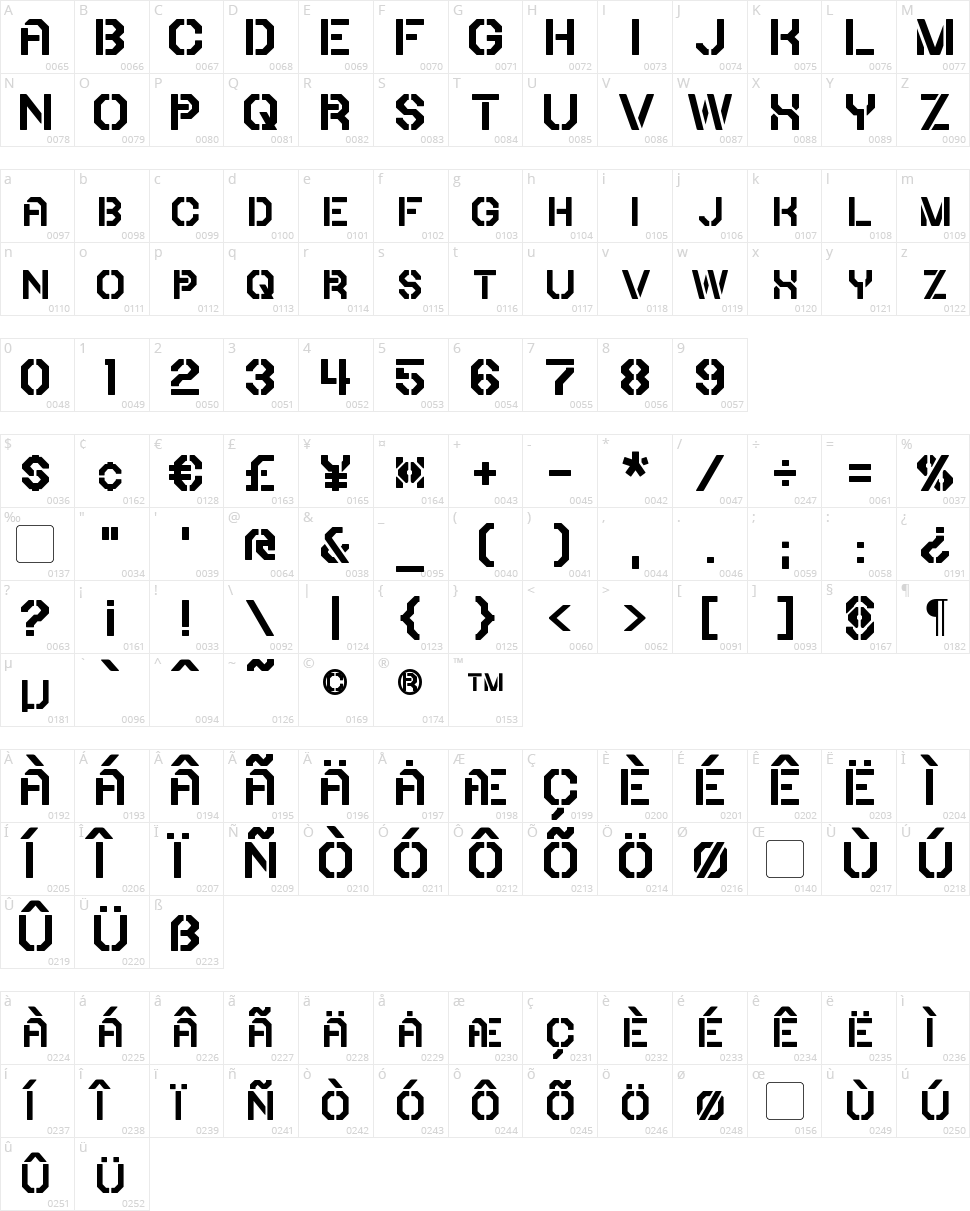 Iori Character Map