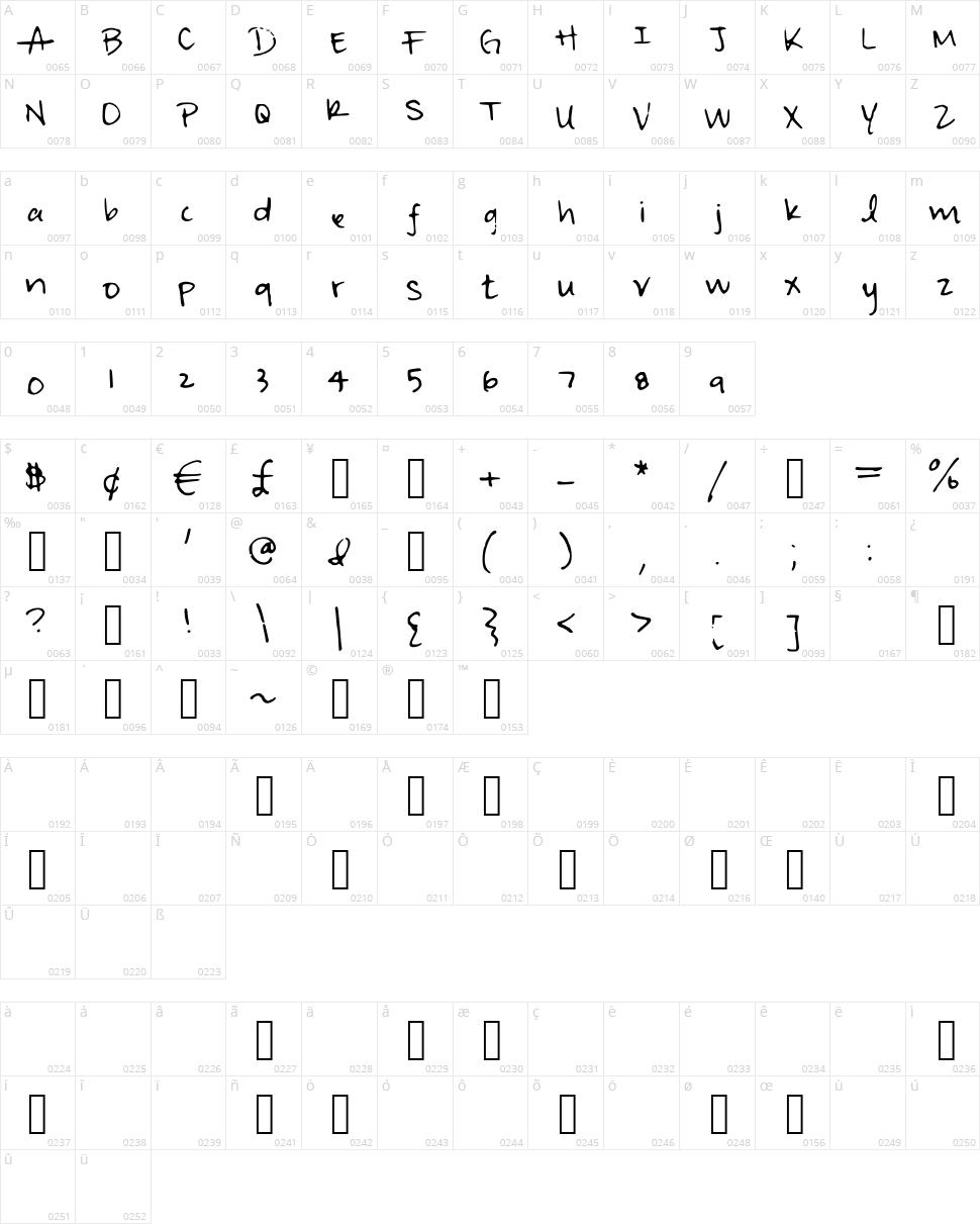 Irisisweird Character Map