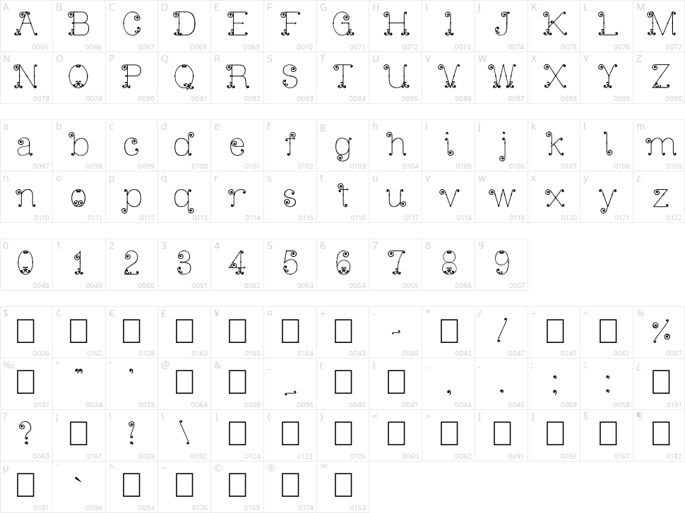 Iron Gate Character Map