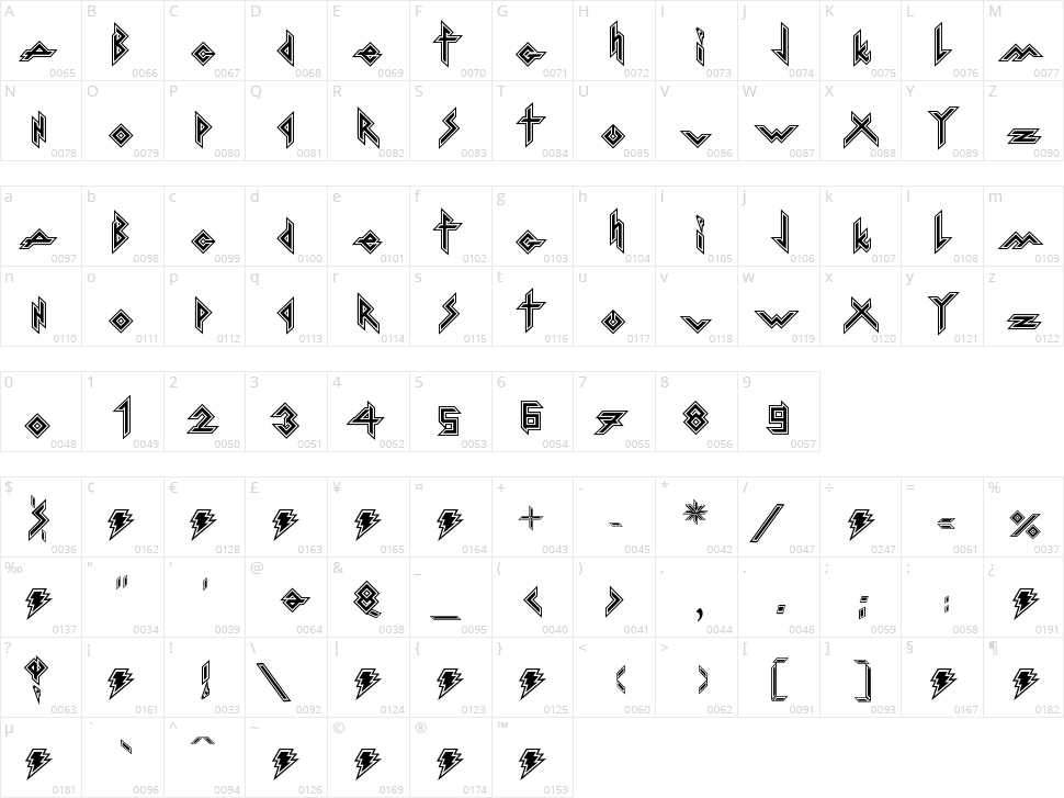 Iron H Metal Character Map