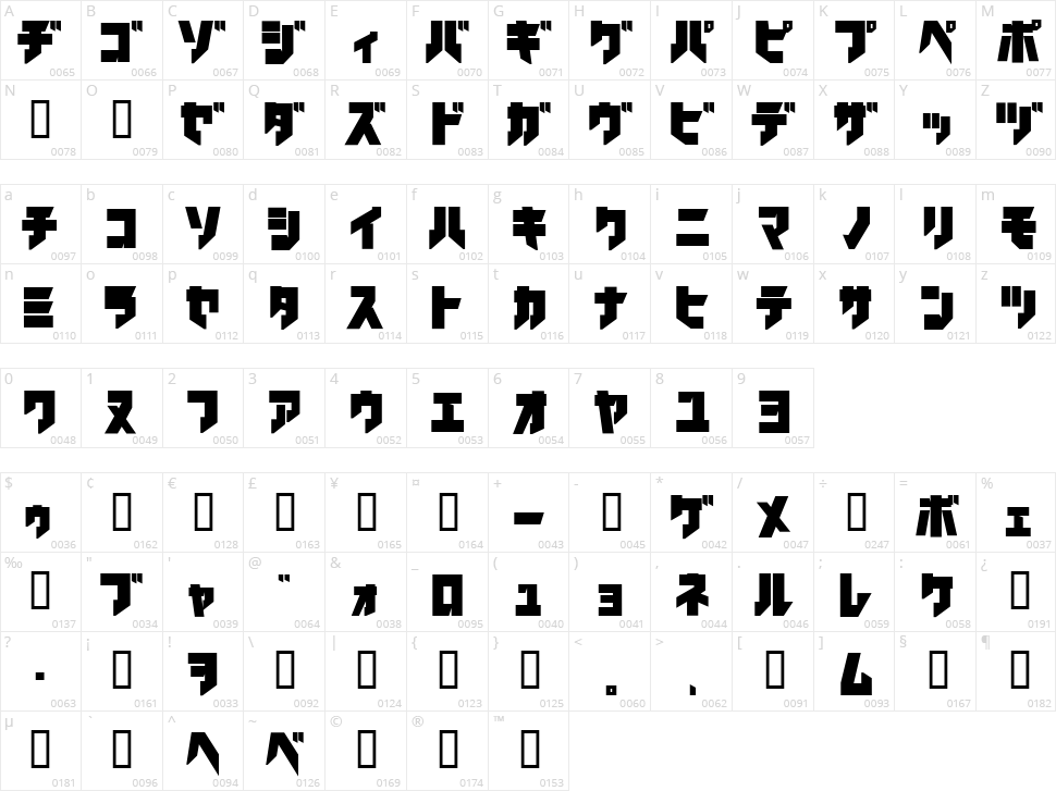 Iron Katakana Character Map