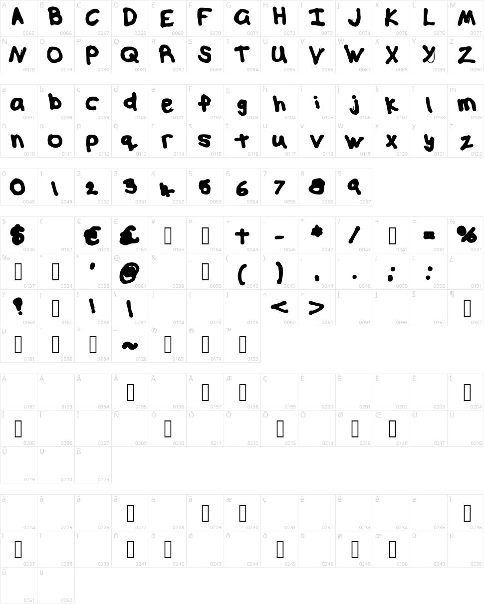 Isabella Character Map