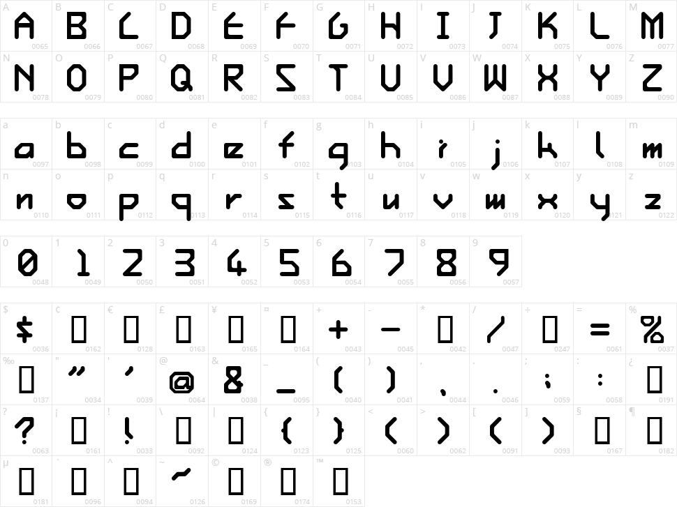 Ishi Character Map