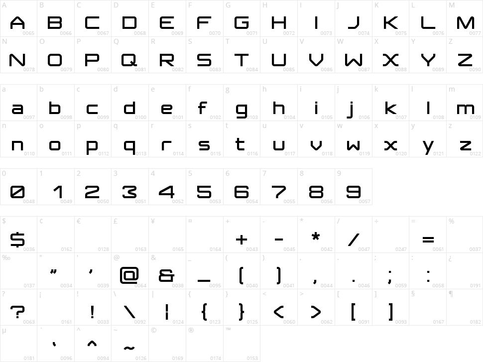 ISL Jupiter Character Map