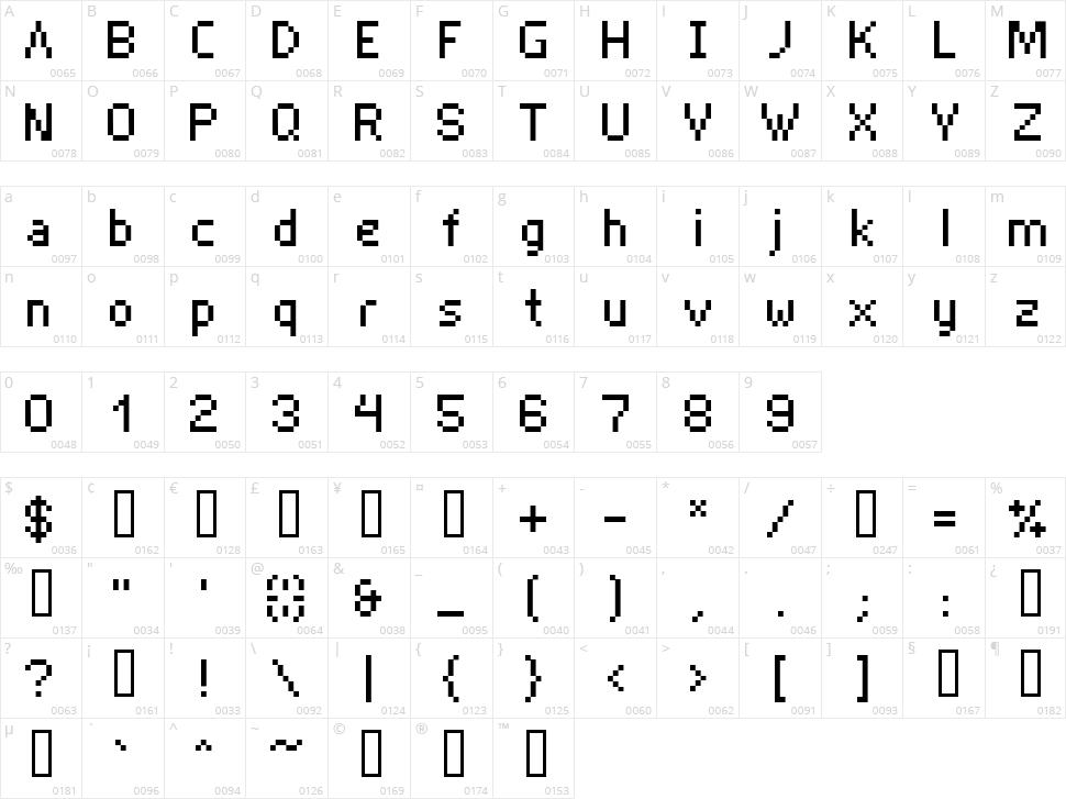 ISL Nano Character Map
