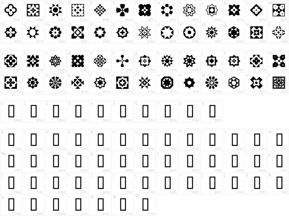 Italian Mosaic Ornaments Character Map