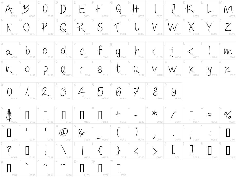 It Is Written Character Map