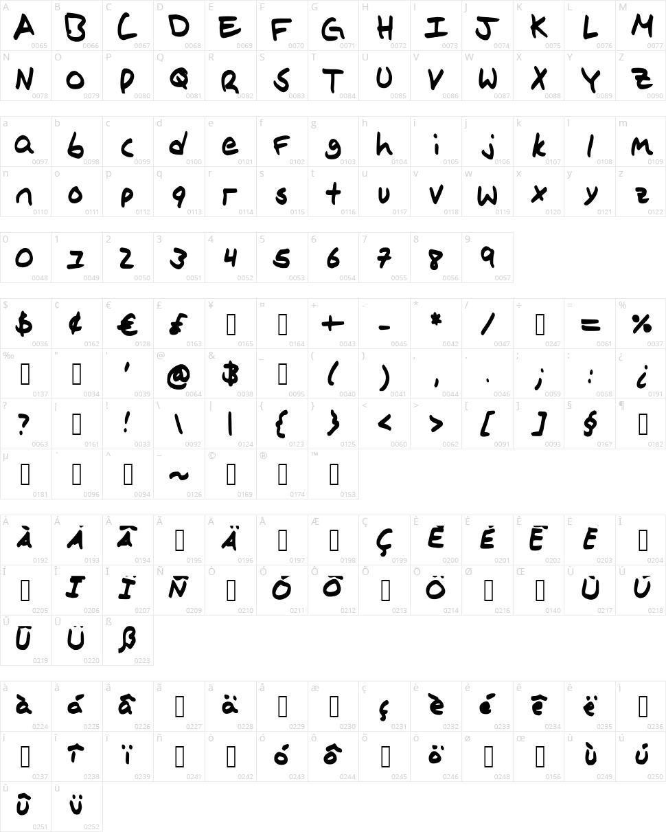 Ivys Printing Character Map