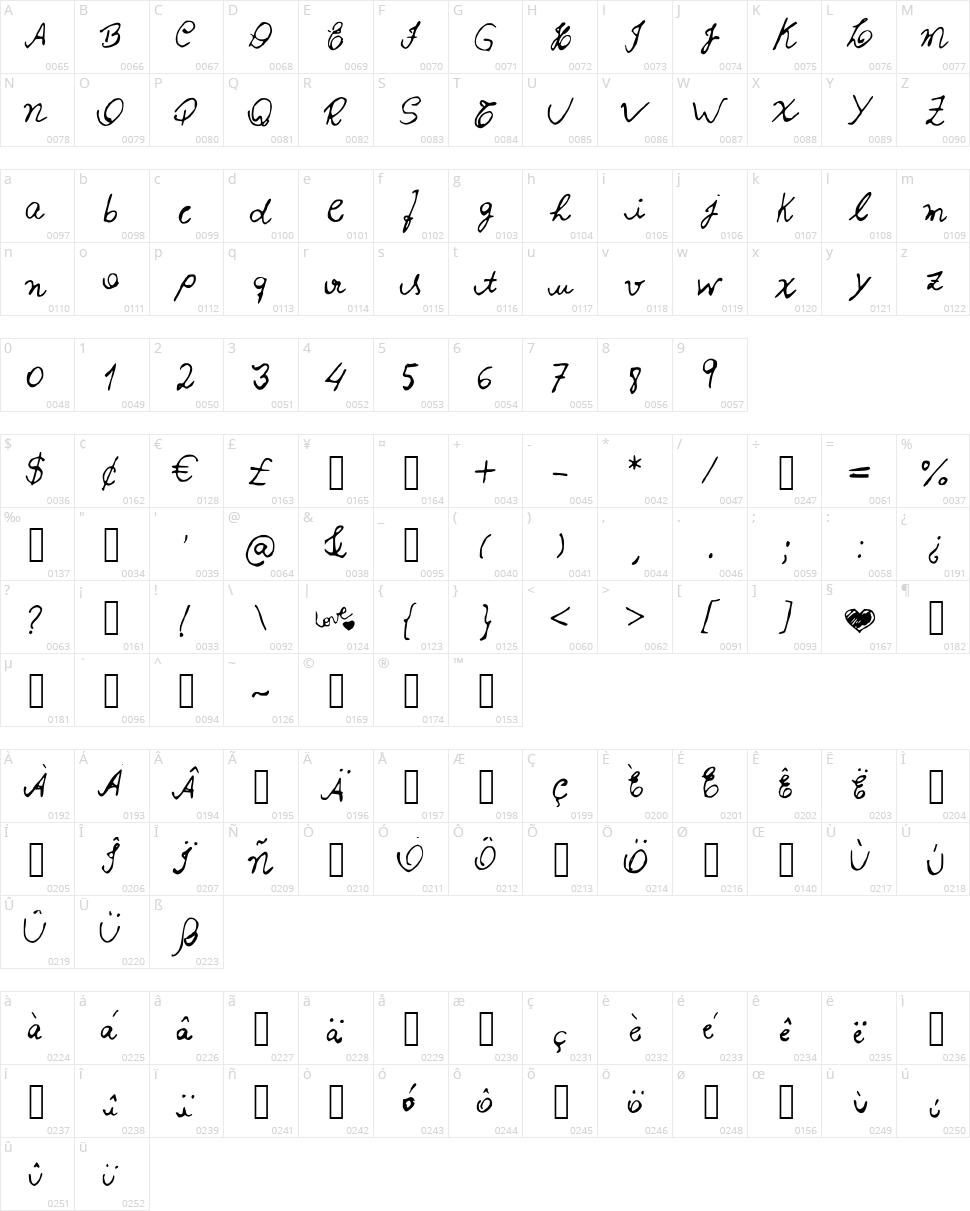 Izabela Character Map