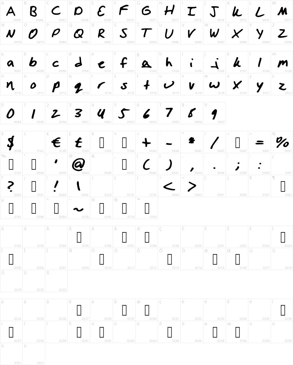 Izzi Hand Character Map