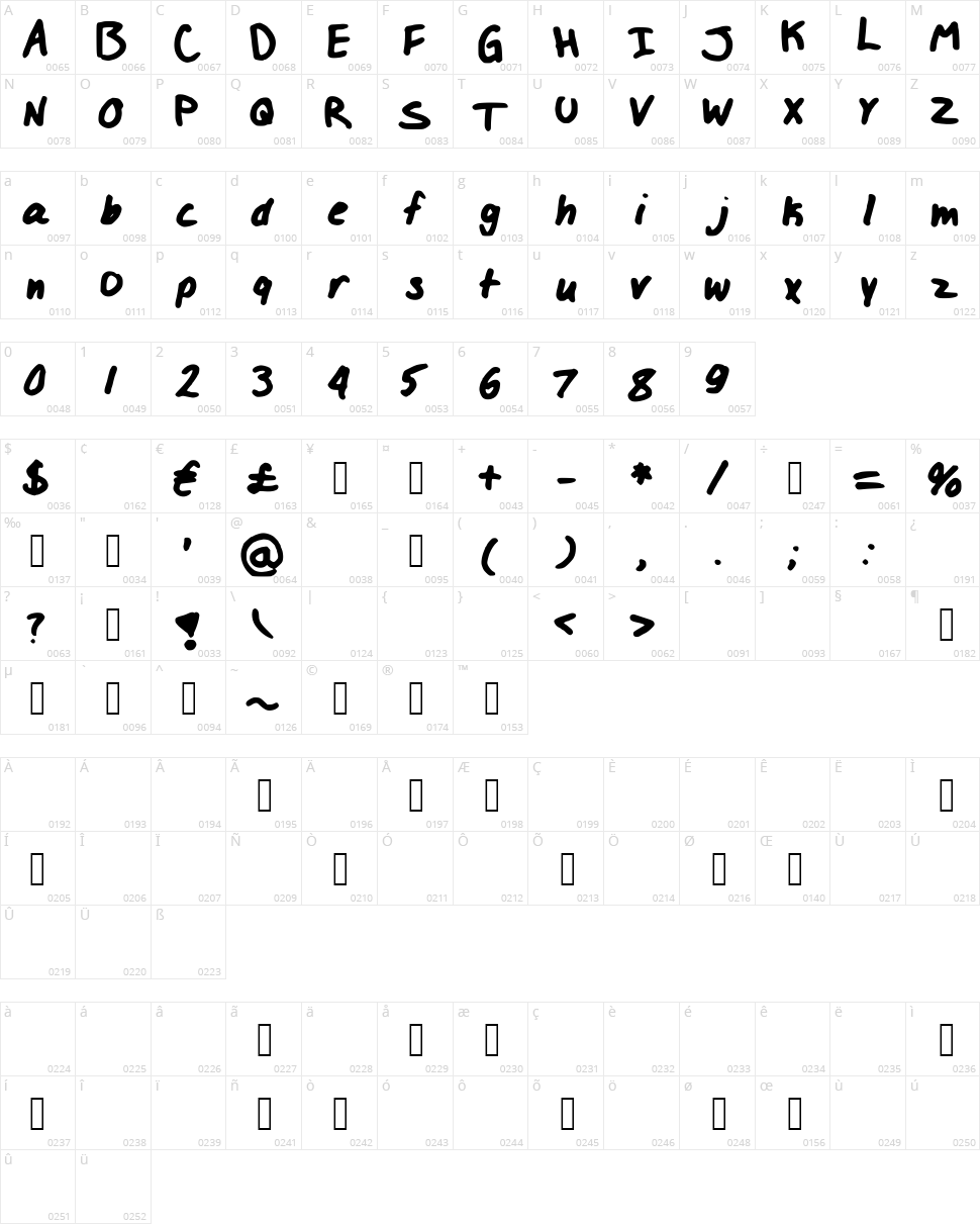 Izzy LOL Font Character Map