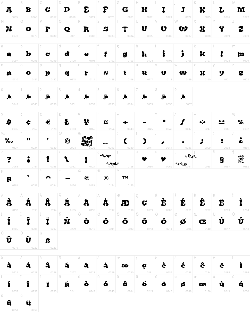 J. Airplane Swash Character Map