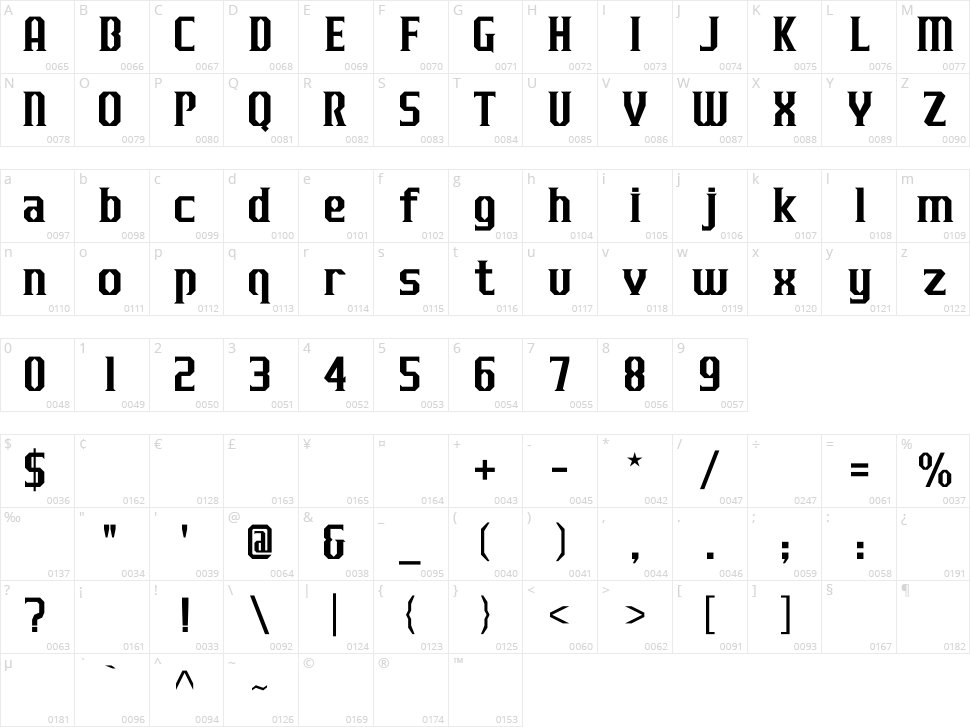 J-LOG Razor Edge Character Map