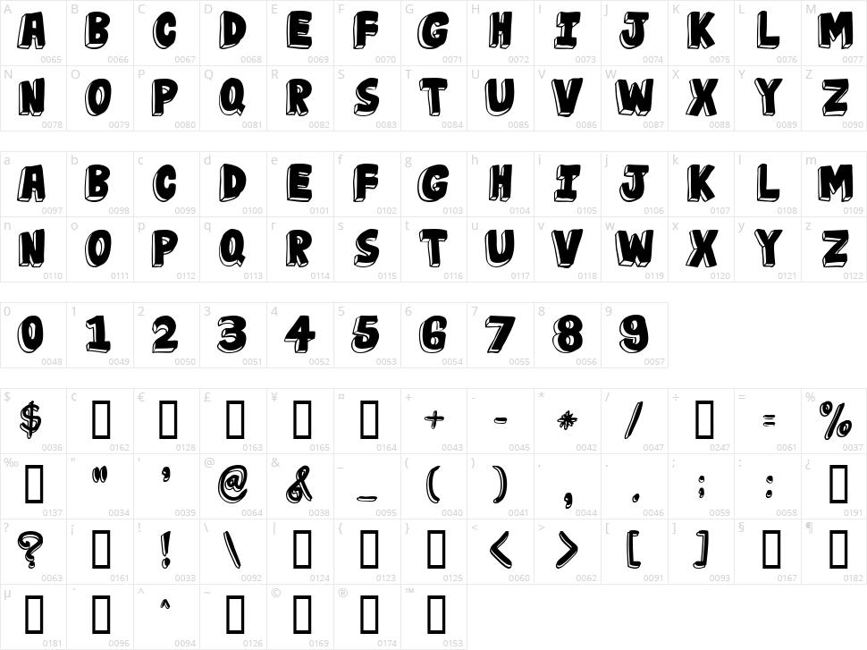 Jabjai Character Map