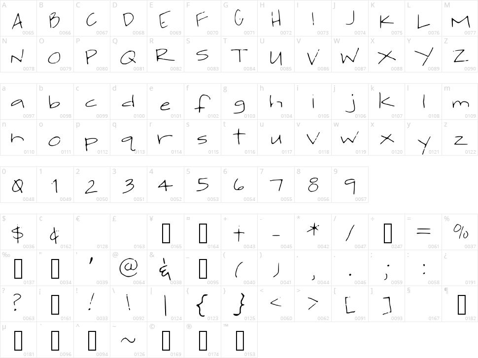 Jackis Handwriting Character Map
