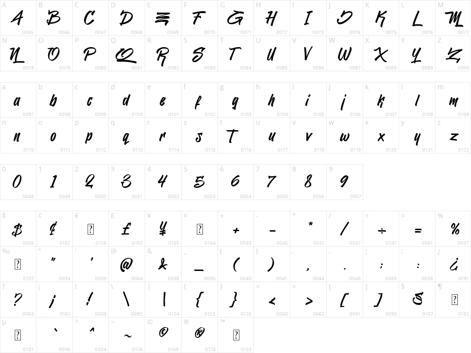 Jacksilver Character Map